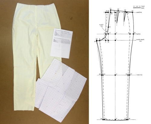 trouser pattern cutting class
