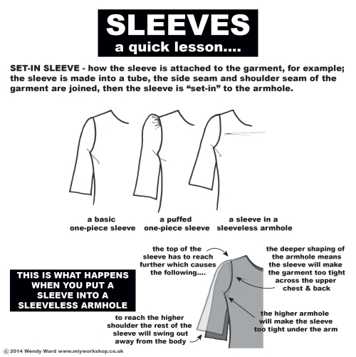 sleeve-explanation-web